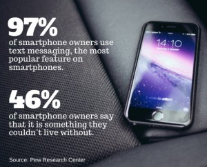 mobile-facts